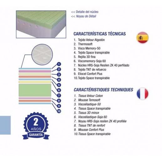 COLCHÓN VISCOELÁSTICO CON  6 CM DE VISCO-SOJA